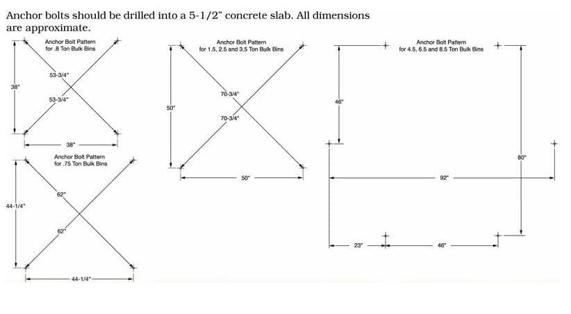 grain bin foundation diagram