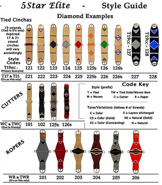 cinch design chart