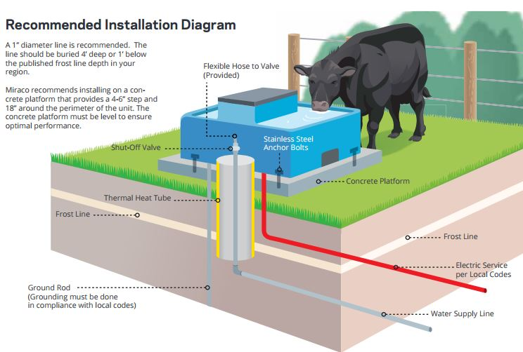 animal waterer installation diagram