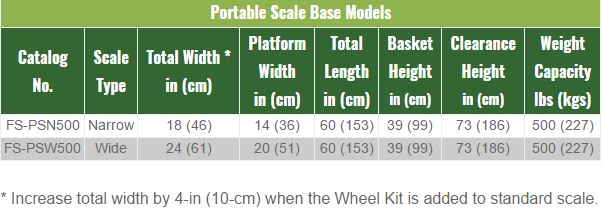 hog scale dimensions and size chart