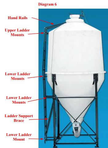 assembled grain bin with section identification