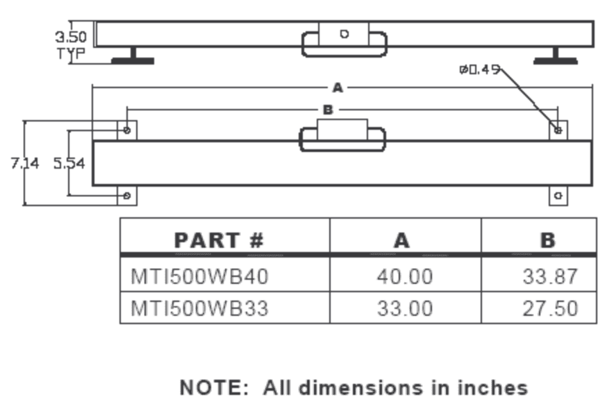 cattle scale dimension diagram